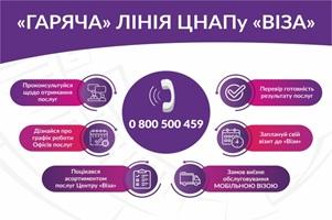 За 2019 рік «Гаряча» лінія Криворізького ЦНАПу опрацювала 10 025 звернень!